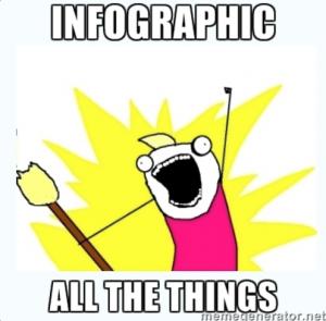 Infographic Meme