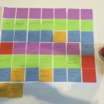 Layout of post it notes showing the original linear layout of the course.